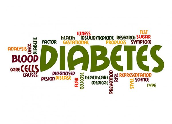 Can Diabetes Affect Your Teeth And Gums?